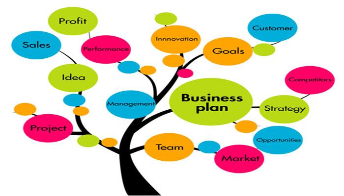 ניהול עסק | ניהול עסקי | ניהול עסקים