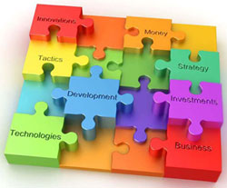 Business development - Israel, Entrepreneurship, Business development